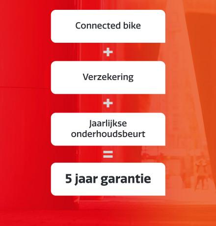 210525-Zorgeloos_fietsen-Voordelen_garantie-Afbeelding-880x920