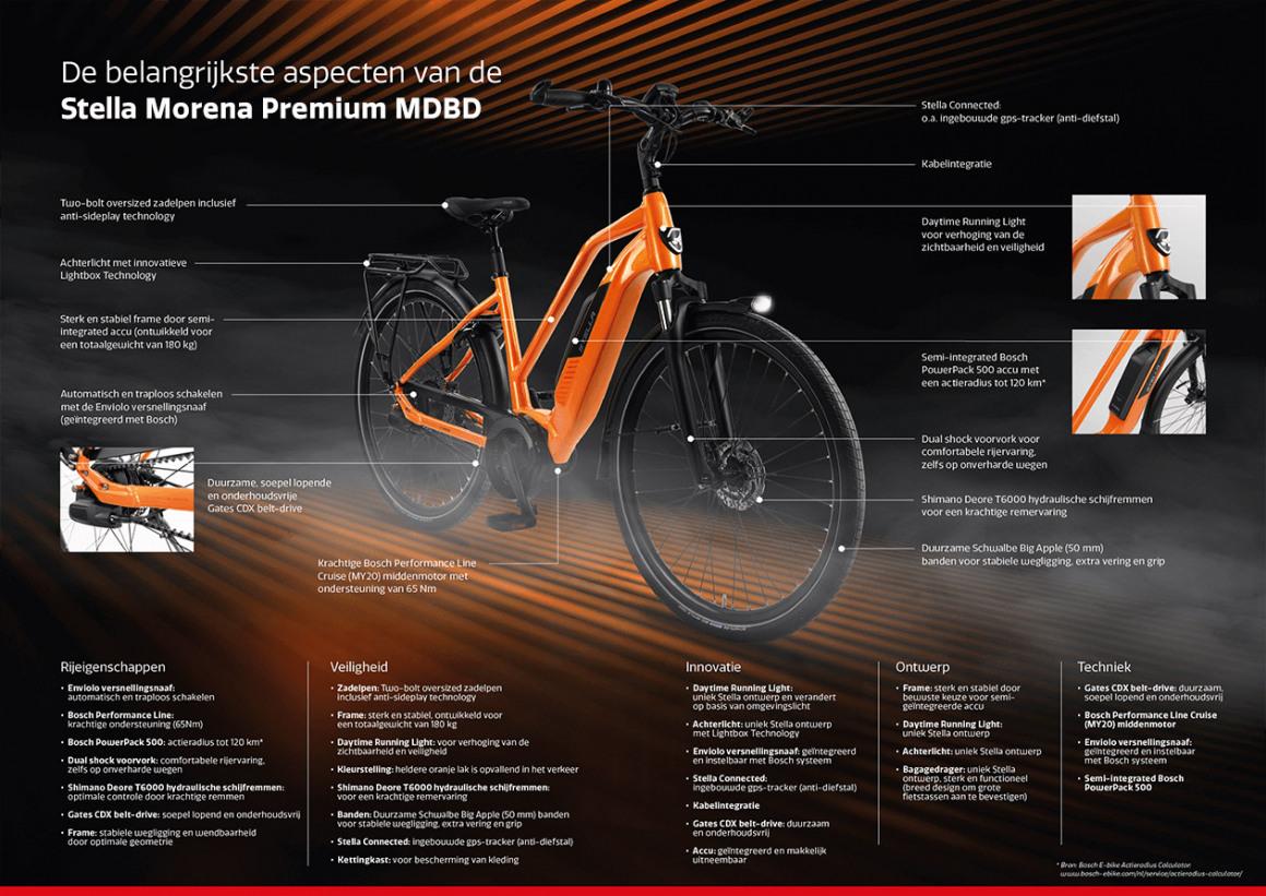 stella_bergamo_e-bike_van_het_jaar_2020_medium-naam_aanpassing
