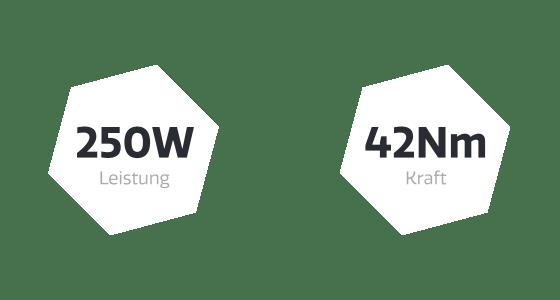 201216-Voorwielmotor-Vermogen-DE-2e3ekolom-1120x600