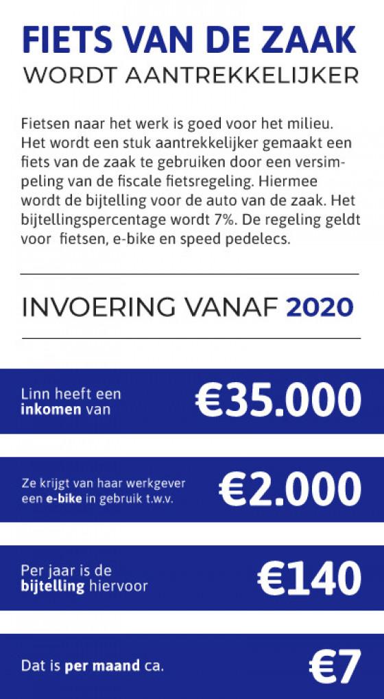 191101_bikeproject_cijfers